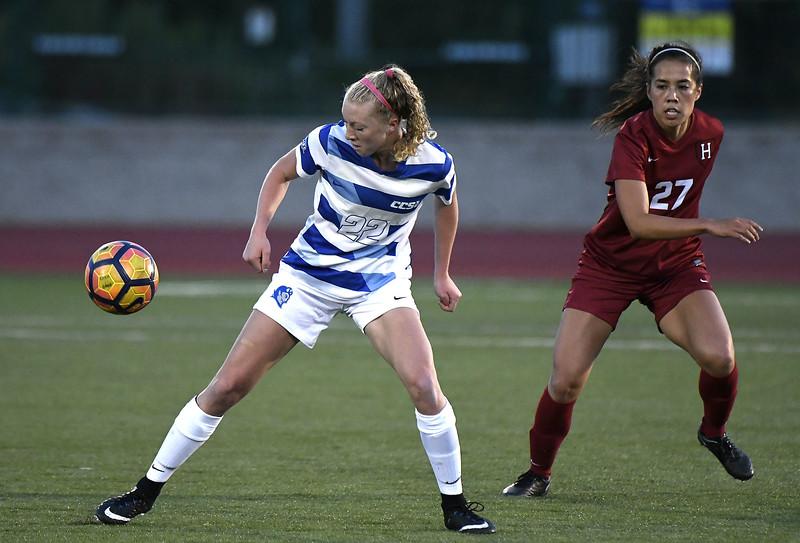 CCSU Soccer