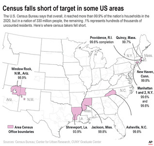 census-takers-fall-short-of-target-goal-in-areas-of-us