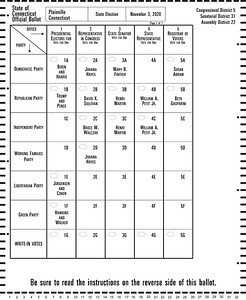 here-are-the-sample-election-ballots-for-plainville-residents